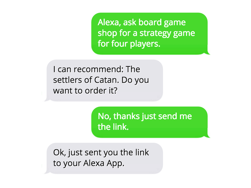 Chartverlauf Alexa Boardgame